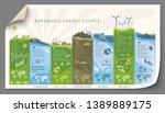 renewable energy infographics... | Shutterstock .eps vector #1389889175