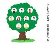 cartoon family tree... | Shutterstock . vector #1391429948