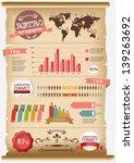 retro infographics | Shutterstock .eps vector #139263692