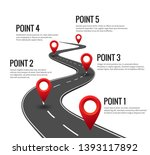 road infographic. curved road... | Shutterstock . vector #1393117892