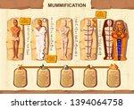 mummy creation cartoon vector... | Shutterstock .eps vector #1394064758