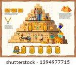 ancient egypt time line vector... | Shutterstock .eps vector #1394977715