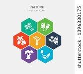 simple set of eco energy source ... | Shutterstock .eps vector #1396330175