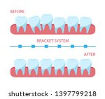 the process of correction of... | Shutterstock .eps vector #1397799218