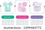 development platform vector... | Shutterstock .eps vector #1399483772