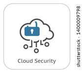 simple cloud security line icon ...