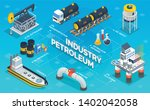 process of making petroleum for ... | Shutterstock .eps vector #1402042058