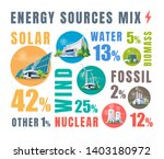 electric source mix with solar  ... | Shutterstock .eps vector #1403180972