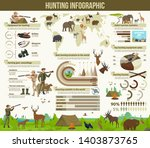 hunting infographic  diagrams...   Shutterstock .eps vector #1403873765