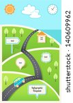 travel  holiday  road map... | Shutterstock .eps vector #140609962