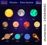 vector illustration of solar... | Shutterstock .eps vector #1406848682