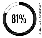 circle percentage diagrams 81 ...