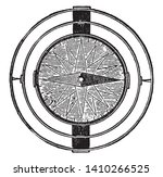 Ship Compass Used For...