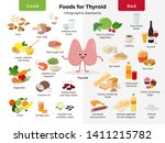 thyroid cartoon character and... | Shutterstock .eps vector #1411215782