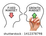 Hand Drawing Fixed Mindset Vs...