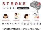stroke  cerebrovascular disease ...   Shutterstock .eps vector #1412768702