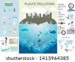 environment problems sources... | Shutterstock .eps vector #1413964385