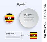 uganda country set of banners...