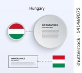 hungary country set of banners...