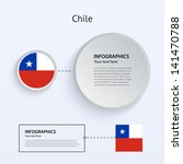 chile country set of banners on ...