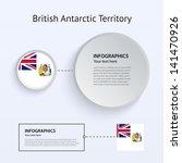 british antarctic territory...