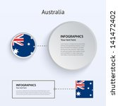 australia country set of...