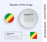 republic of the congo country...