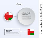oman country set of banners on...