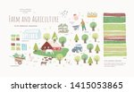 farm and agriculture. vector... | Shutterstock .eps vector #1415053865