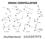 Zodiac Constellation. Aries...