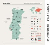 vector map of portugal. country ... | Shutterstock .eps vector #1415463035