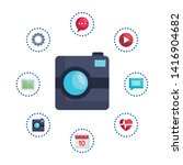 photographic camera with...   Shutterstock .eps vector #1416904682