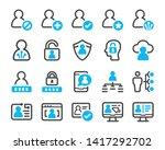 digital account icon set vector ...   Shutterstock .eps vector #1417292702