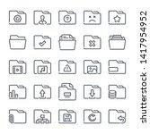 folder related line icon set....
