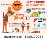 heat stroke warning... | Shutterstock .eps vector #1420170035