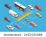 transport isometric flowchart... | Shutterstock .eps vector #1422131468