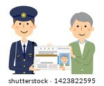 it is an illustration in which... | Shutterstock .eps vector #1423822595