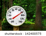 A Thermometer On A Pole Readin...