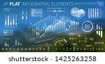 corporate infographic vector... | Shutterstock .eps vector #1425263258
