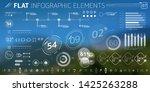 corporate infographic vector... | Shutterstock .eps vector #1425263288