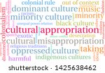 cultural appropriation word... | Shutterstock .eps vector #1425638462