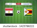 Egypt Vs Zimbabwe Scoreboard...