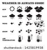 weather flat design icon set  ... | Shutterstock .eps vector #1425819938