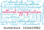 cultural appropriation word... | Shutterstock .eps vector #1426619882