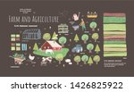 Farm And Agriculture. Vector...
