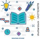 Skills Gap And Knowledge...