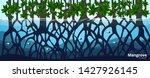 Mangrove Background Vector...