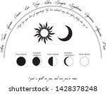 vector circle of the zodiac... | Shutterstock .eps vector #1428378248