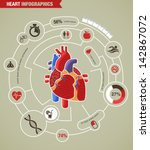 human heart health  disease and ... | Shutterstock .eps vector #142867072