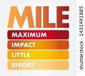 mile   maximum impact little... | Shutterstock .eps vector #1431491885